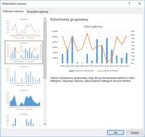 Kurs Excel Podstawy - Wykresy w Excel