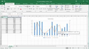 Kurs Excel Podstawy - Excel wykresy