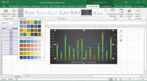 Kurs Excel Podstawy - Wykresy w Excel. Kolory i style